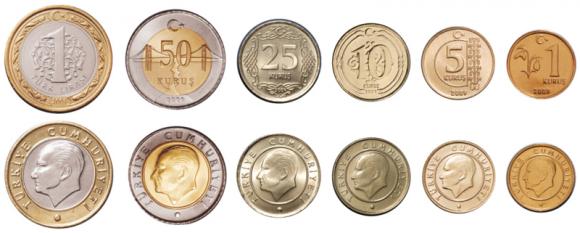 турецкие монеты